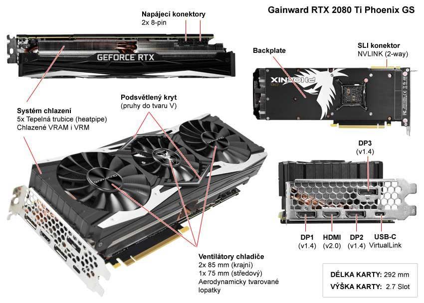 Gainward RTX 2080 Ti Phoenix GS; popis
