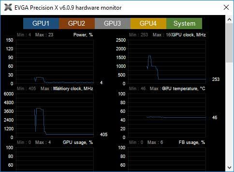 EVGA GTX 1080 SC2 Gaming iCX Precision XOC monitoring